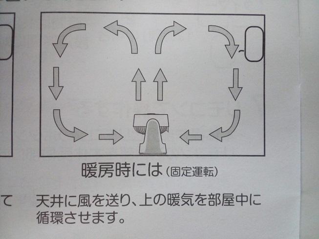 サーキュレーター 暖房02