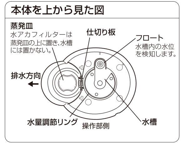 スチーム加湿器蒸発皿式01