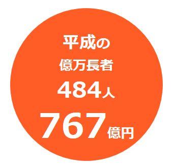 西銀座チャンスセンター03